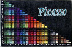 Picasso Mat